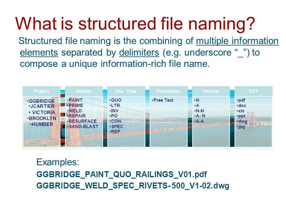 What is structured file naming.