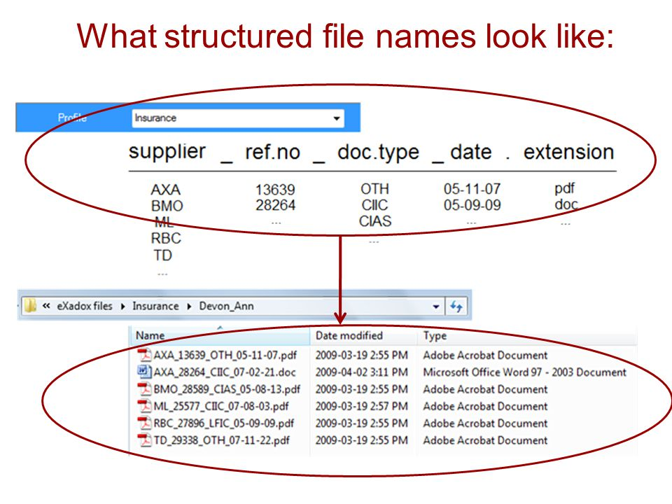What structured file names look like: