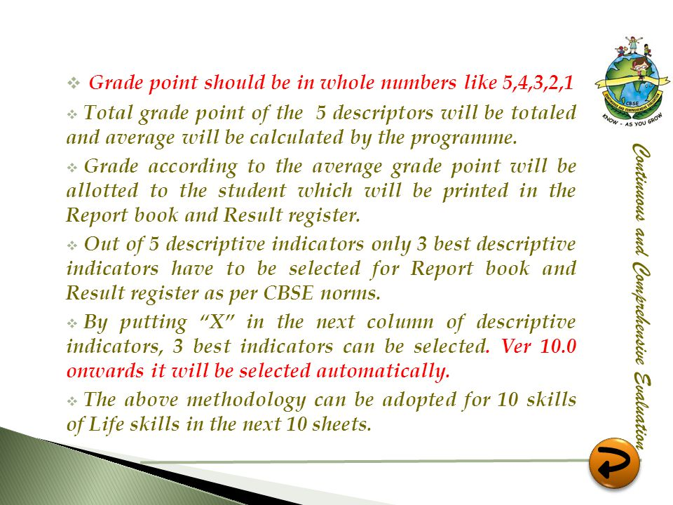Grade point should be in whole numbers like 5,4,3,2,1 Total grade point of the 5 descriptors will be totaled and average will be calculated by the pro