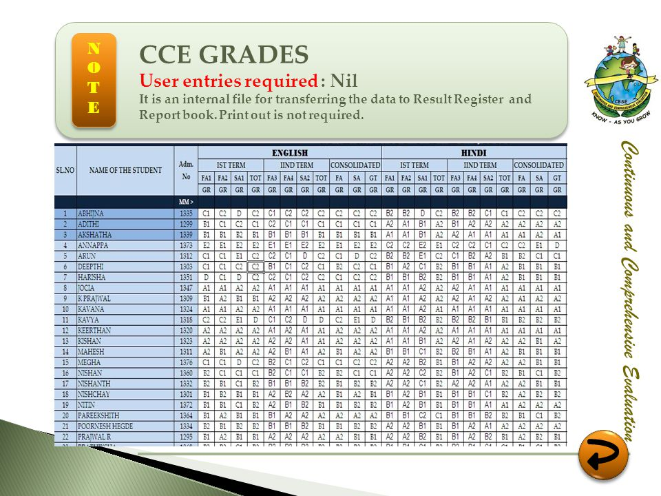 Continuous and Comprehensive Evaluation CCE GRADES User entries required : Nil It is an internal file for transferring the data to Result Register and