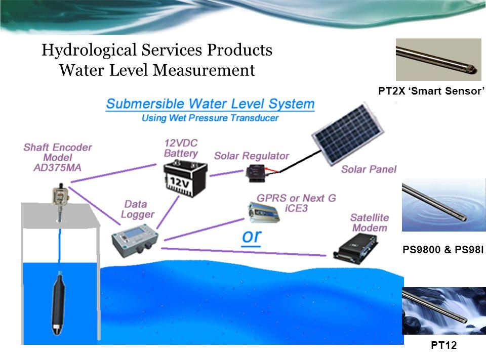 PT2X Smart Sensor PS9800 & PS98I PT12