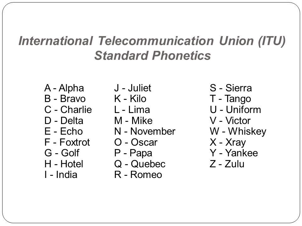 International Telecommunication Union (ITU) Standard Phonetics A - Alpha J - JulietS - Sierra B - Bravo K - Kilo T - Tango C - CharlieL - LimaU - Uniform D - Delta M - MikeV - Victor E - Echo N - NovemberW - Whiskey F - FoxtrotO - Oscar X - Xray G - GolfP - Papa Y - Yankee H - Hotel Q - QuebecZ - Zulu I - India R - Romeo