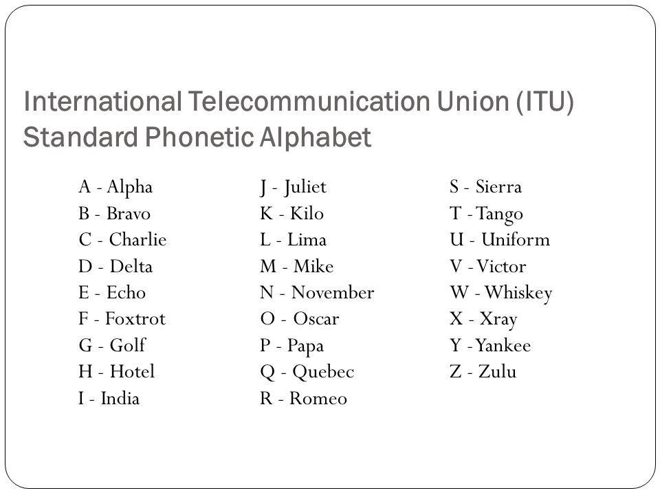 International Telecommunication Union (ITU) Standard Phonetic Alphabet A - AlphaJ - JulietS - Sierra B - BravoK - KiloT - Tango C - CharlieL - LimaU - Uniform D - DeltaM - MikeV - Victor E - EchoN - NovemberW - Whiskey F - FoxtrotO - OscarX - Xray G - GolfP - PapaY - Yankee H - HotelQ - QuebecZ - Zulu I - IndiaR - Romeo