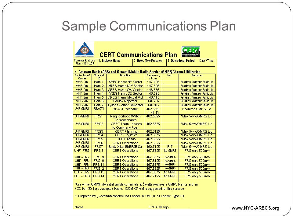 Sample Communications Plan www.NYC-ARECS.org