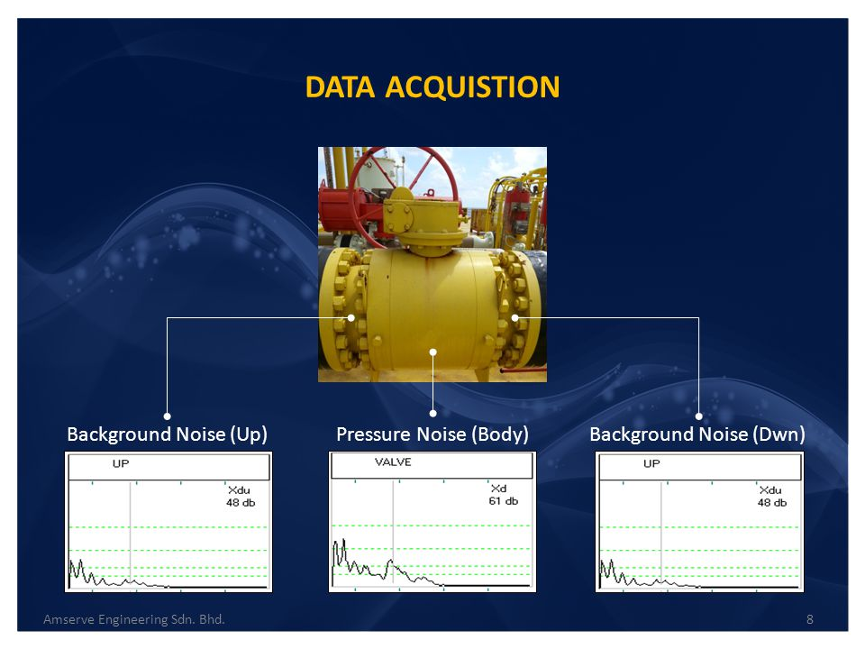 DATA ACQUISTION 8Amserve Engineering Sdn. Bhd. Pressure Noise (Body)Background Noise (Up)Background Noise (Dwn)