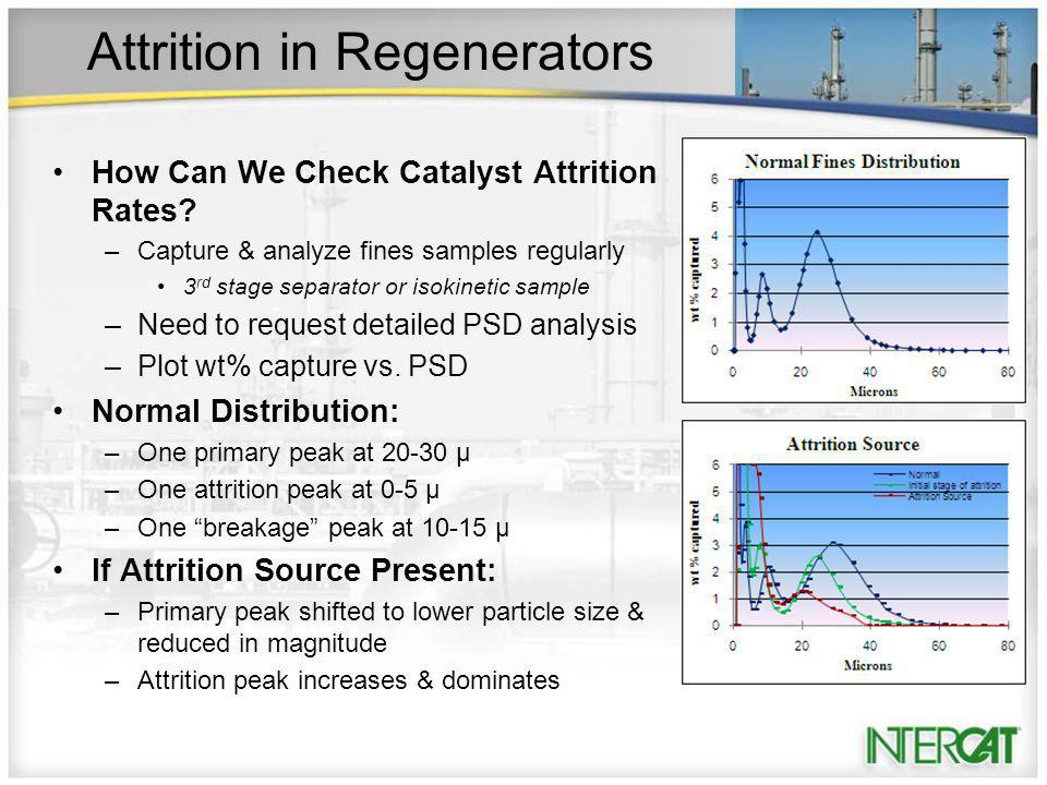 Attrition in Regenerators How Can We Check Catalyst Attrition Rates.