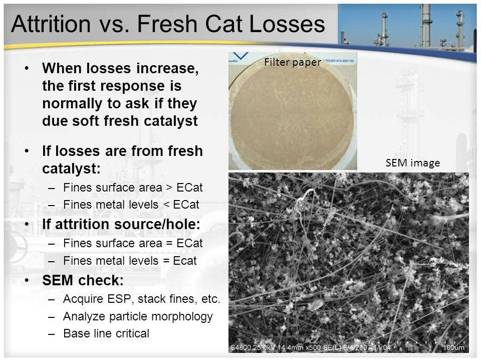 Filter paper SEM image Attrition vs. Fresh Cat Losses When losses increase, the first response is normally to ask if they due soft fresh catalyst If l