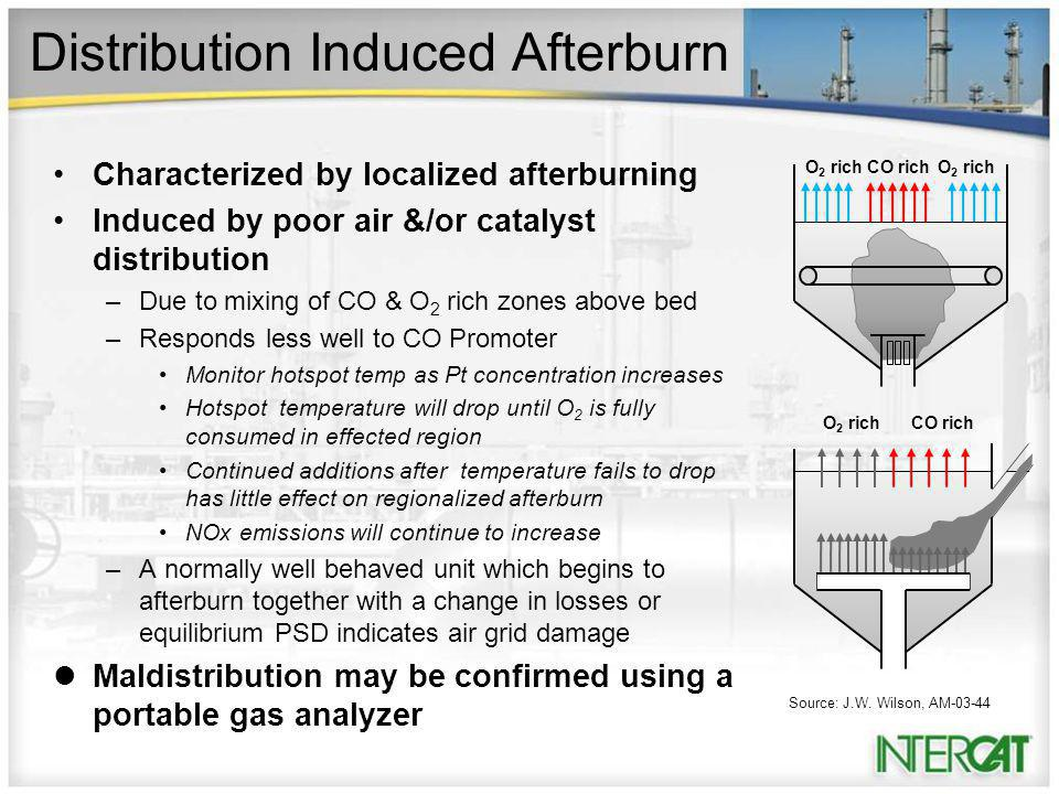Distribution Induced Afterburn Characterized by localized afterburning Induced by poor air &/or catalyst distribution –Due to mixing of CO & O 2 rich zones above bed –Responds less well to CO Promoter Monitor hotspot temp as Pt concentration increases Hotspot temperature will drop until O 2 is fully consumed in effected region Continued additions after temperature fails to drop has little effect on regionalized afterburn NOx emissions will continue to increase –A normally well behaved unit which begins to afterburn together with a change in losses or equilibrium PSD indicates air grid damage Maldistribution may be confirmed using a portable gas analyzer O 2 richCO rich O 2 rich CO rich Source: J.W.