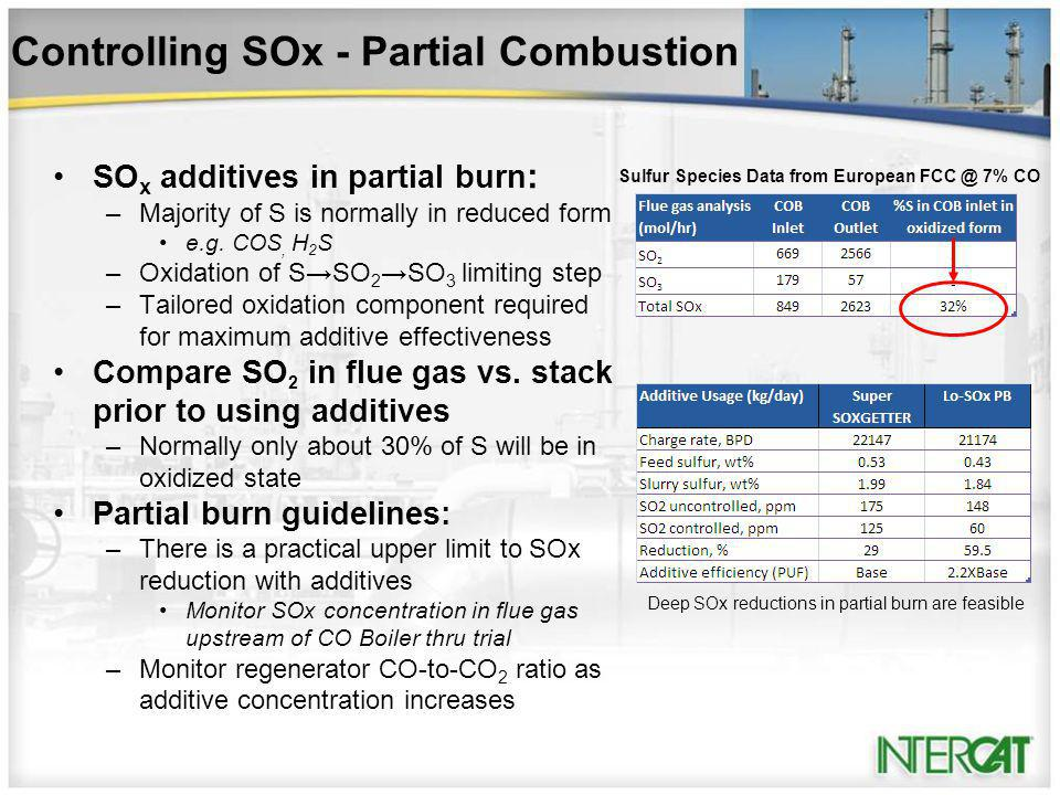 Controlling SOx - Partial Combustion SO x additives in partial burn : –Majority of S is normally in reduced form e.g.