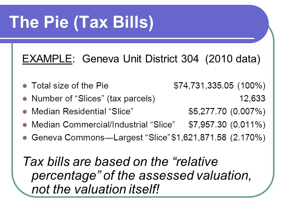 The Pie (Tax Bills) EXAMPLE: Geneva Unit District 304 (2010 data) Total size of the Pie$74,731,335.05 (100%) Number of Slices (tax parcels) 12,633 Med