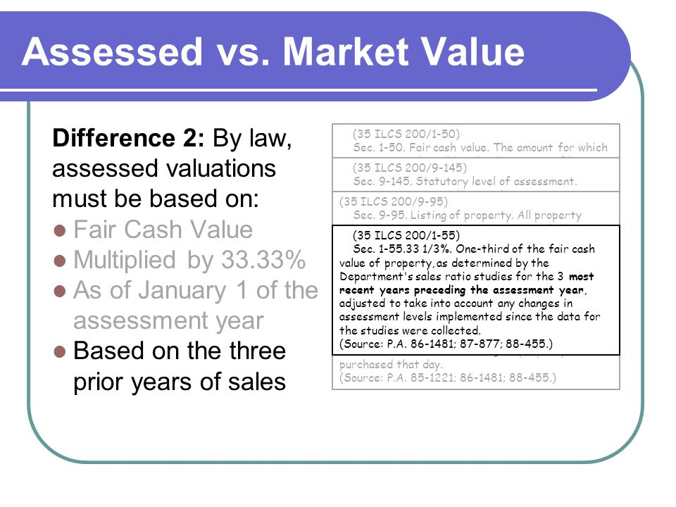 Assessed vs. Market Value Difference 2: By law, assessed valuations must be based on: Fair Cash Value Multiplied by 33.33% As of January 1 of the asse