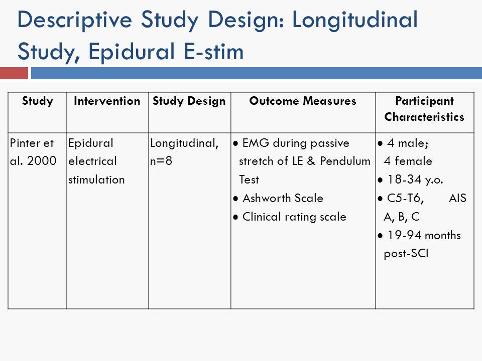 Descriptive Study Design: Longitudinal Study, Epidural E-stim StudyInterventionStudy DesignOutcome MeasuresParticipant Characteristics Pinter et al. 2