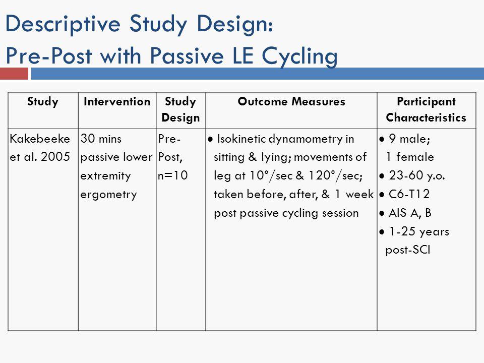 Descriptive Study Design: Pre-Post with Passive LE Cycling StudyInterventionStudy Design Outcome MeasuresParticipant Characteristics Kakebeeke et al.