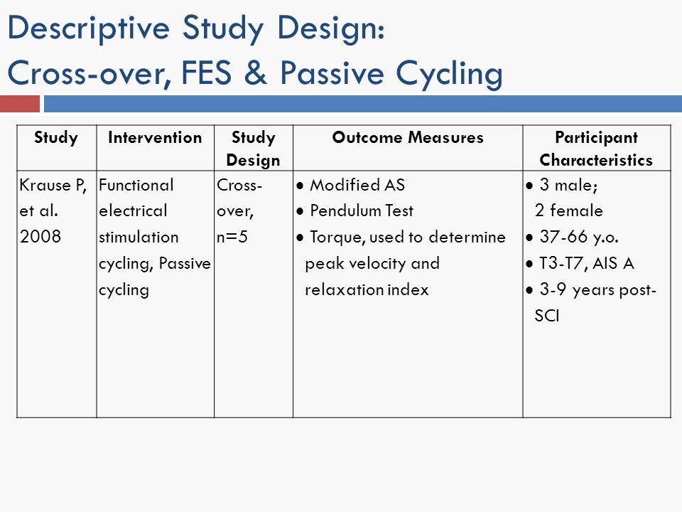 Descriptive Study Design: Cross-over, FES & Passive Cycling StudyInterventionStudy Design Outcome MeasuresParticipant Characteristics Krause P, et al.