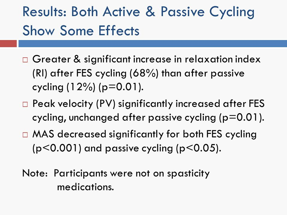 Results: Both Active & Passive Cycling Show Some Effects Greater & significant increase in relaxation index (RI) after FES cycling (68%) than after pa