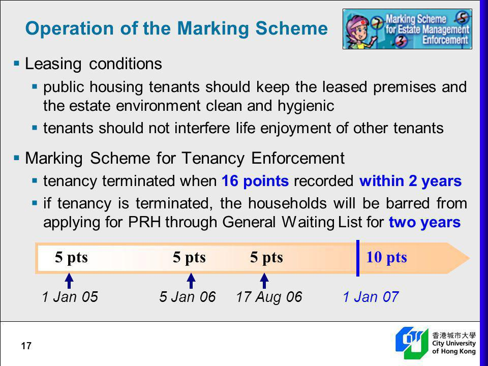 17 Operation of the Marking Scheme Leasing conditions public housing tenants should keep the leased premises and the estate environment clean and hygi