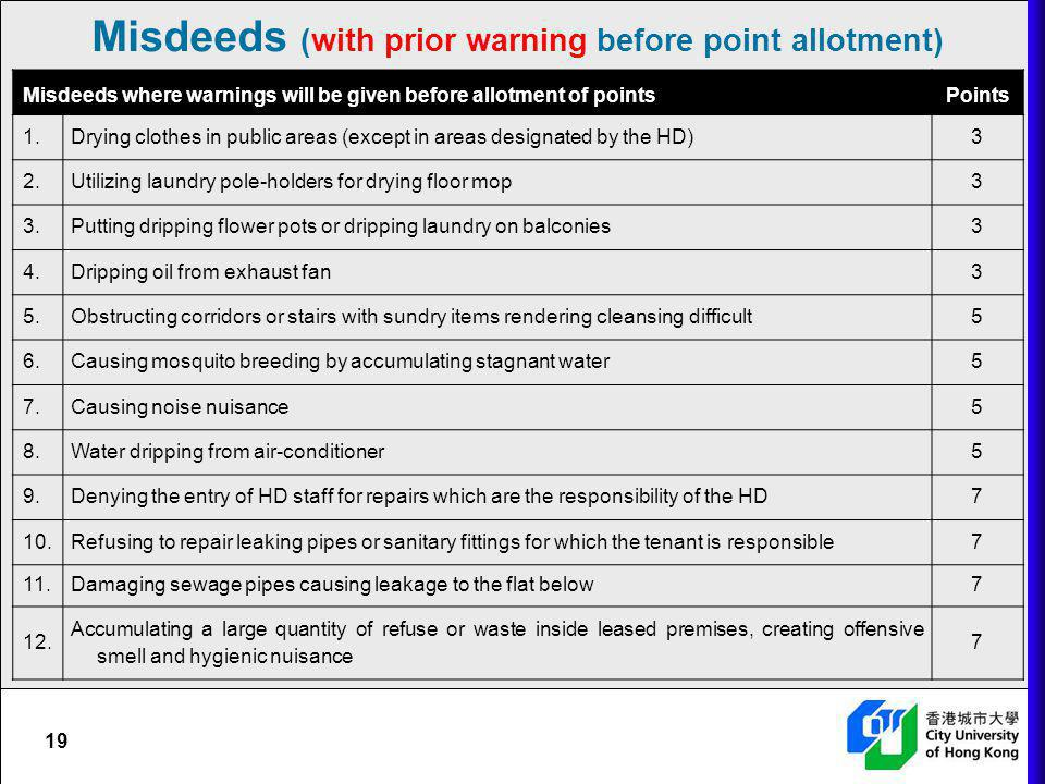 19 Misdeeds (with prior warning before point allotment) Misdeeds where warnings will be given before allotment of pointsPoints 1. Drying clothes in pu