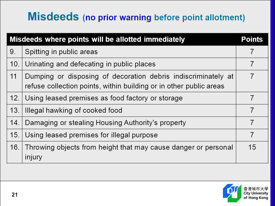 21 Misdeeds (no prior warning before point allotment) Misdeeds where points will be allotted immediatelyPoints 9. Spitting in public areas 7 10. Urina