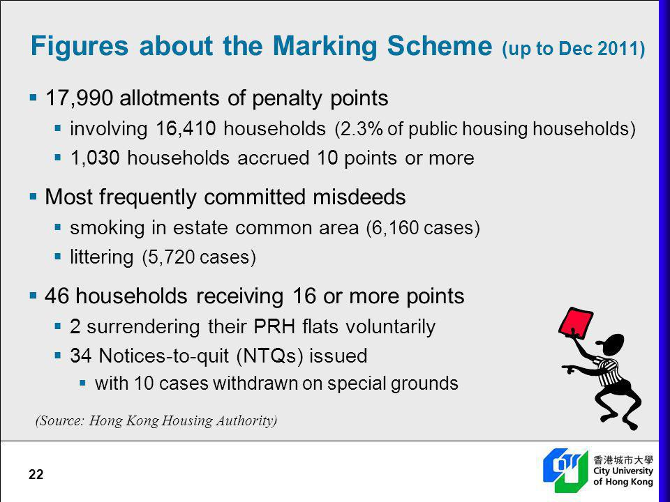 22 Figures about the Marking Scheme (up to Dec 2011) 17,990 allotments of penalty points involving 16,410 households (2.3% of public housing household