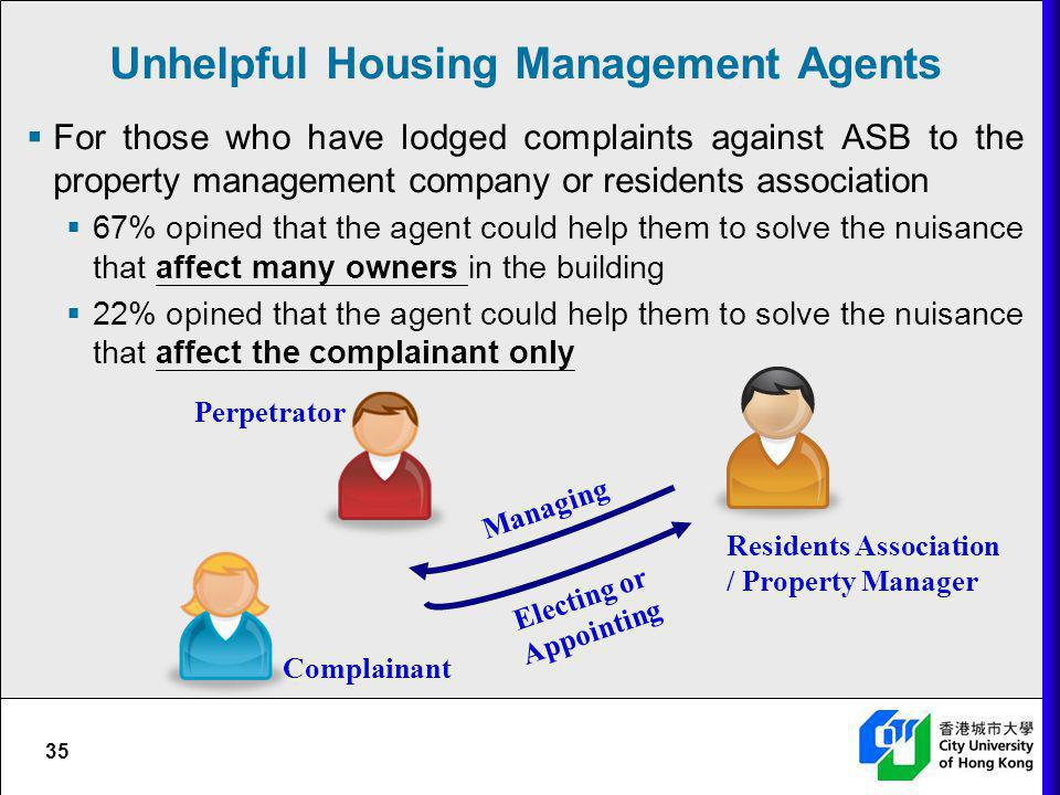 Unhelpful Housing Management Agents For those who have lodged complaints against ASB to the property management company or residents association 67% o