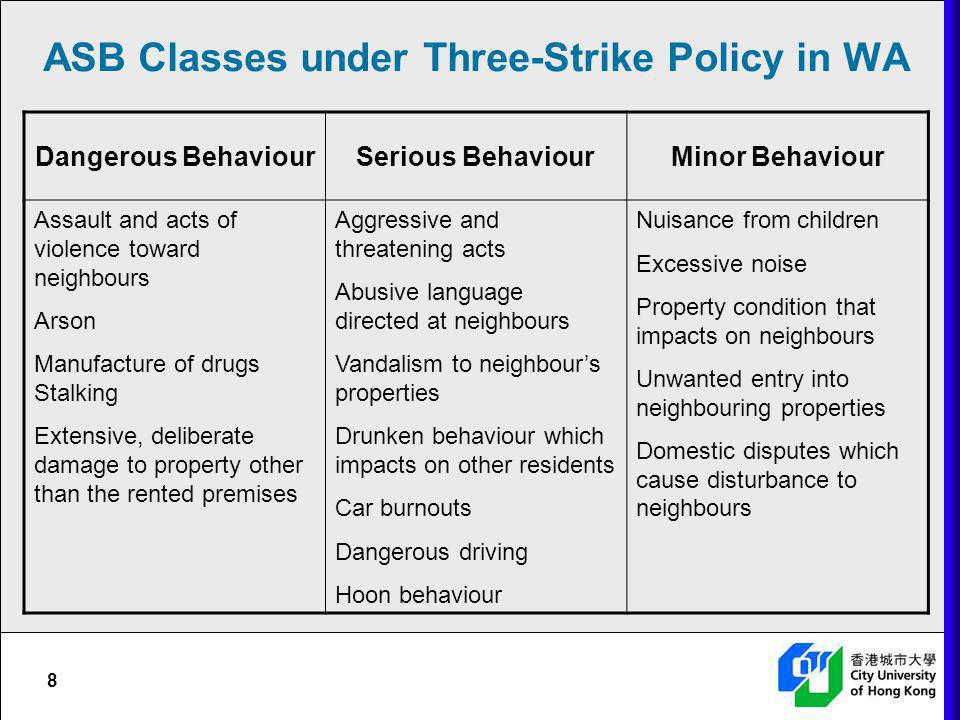 ASB Classes under Three-Strike Policy in WA 8 Dangerous BehaviourSerious BehaviourMinor Behaviour Assault and acts of violence toward neighbours Arson