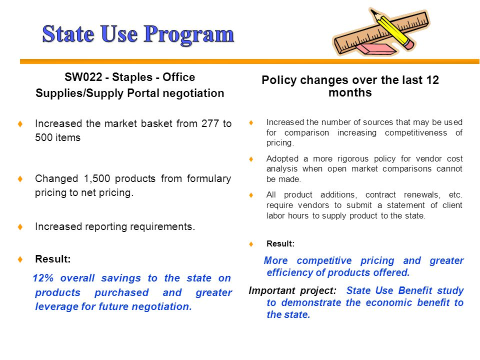 SW022 - Staples - Office Supplies/Supply Portal negotiation t Increased the market basket from 277 to 500 items t Changed 1,500 products from formular