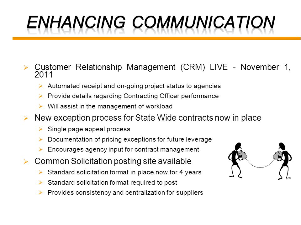 Customer Relationship Management (CRM) LIVE - November 1, 2011 Automated receipt and on-going project status to agencies Provide details regarding Con