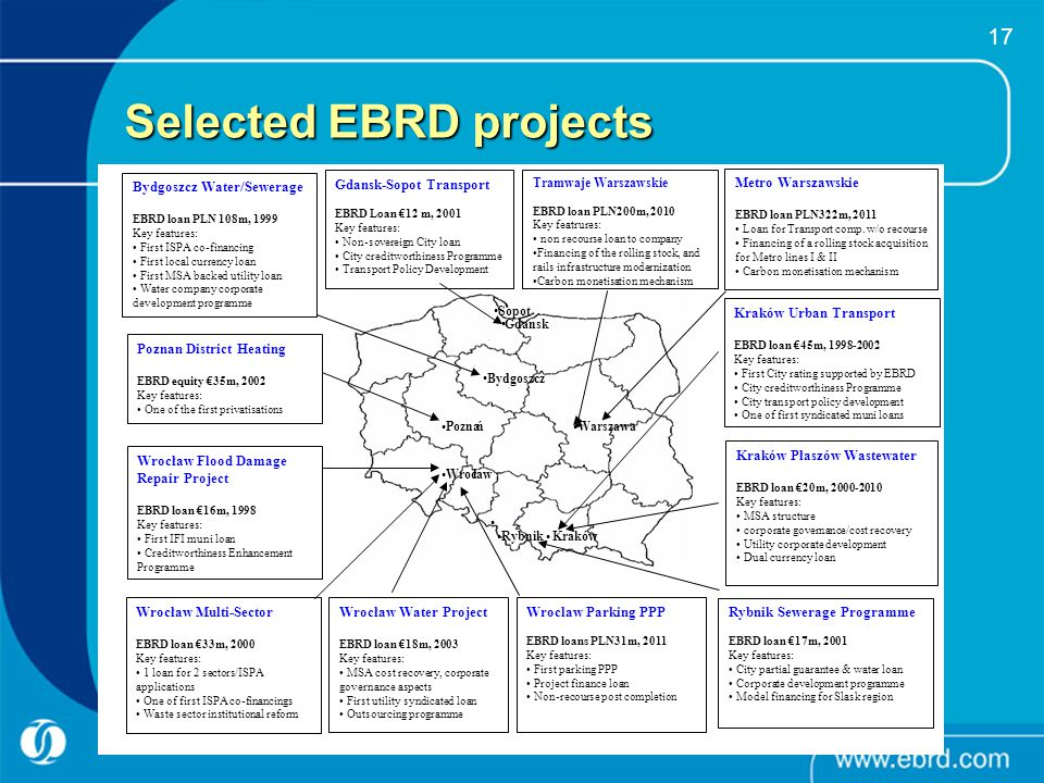 17 Selected EBRD projects