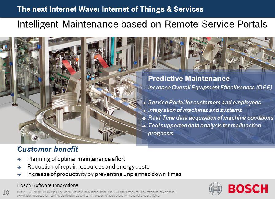 Public | INST/BUD | 08.05.2013 | © Bosch Software Innovations GmbH 2013.