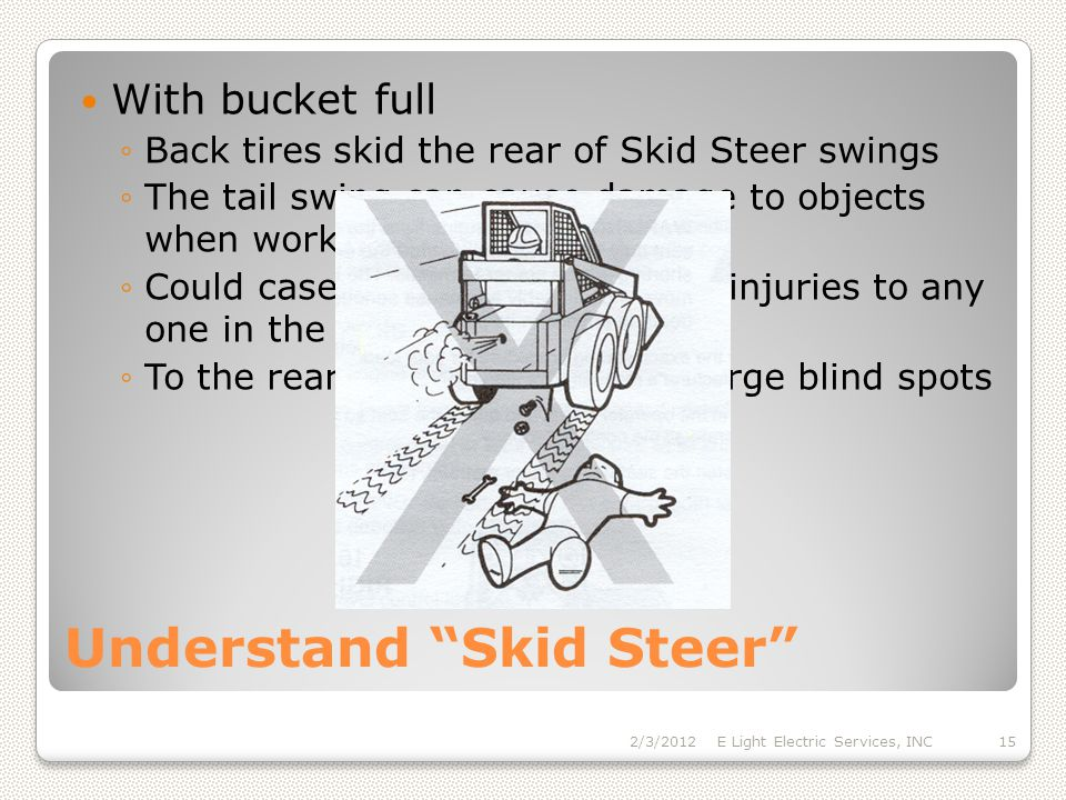 Understand Skid Steer With bucket full Back tires skid the rear of Skid Steer swings The tail swing can cause damage to objects when working in tight areas Could case severe possibly fatal injuries to any one in the tail swing area To the rear of Skid Steer s are large blind spots 2/3/2012E Light Electric Services, INC15