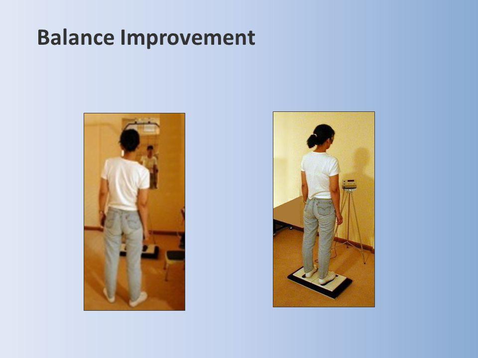 Balance Improvement