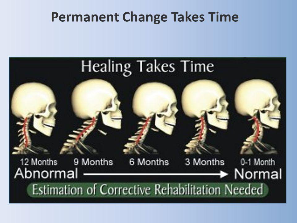 Permanent Change Takes Time