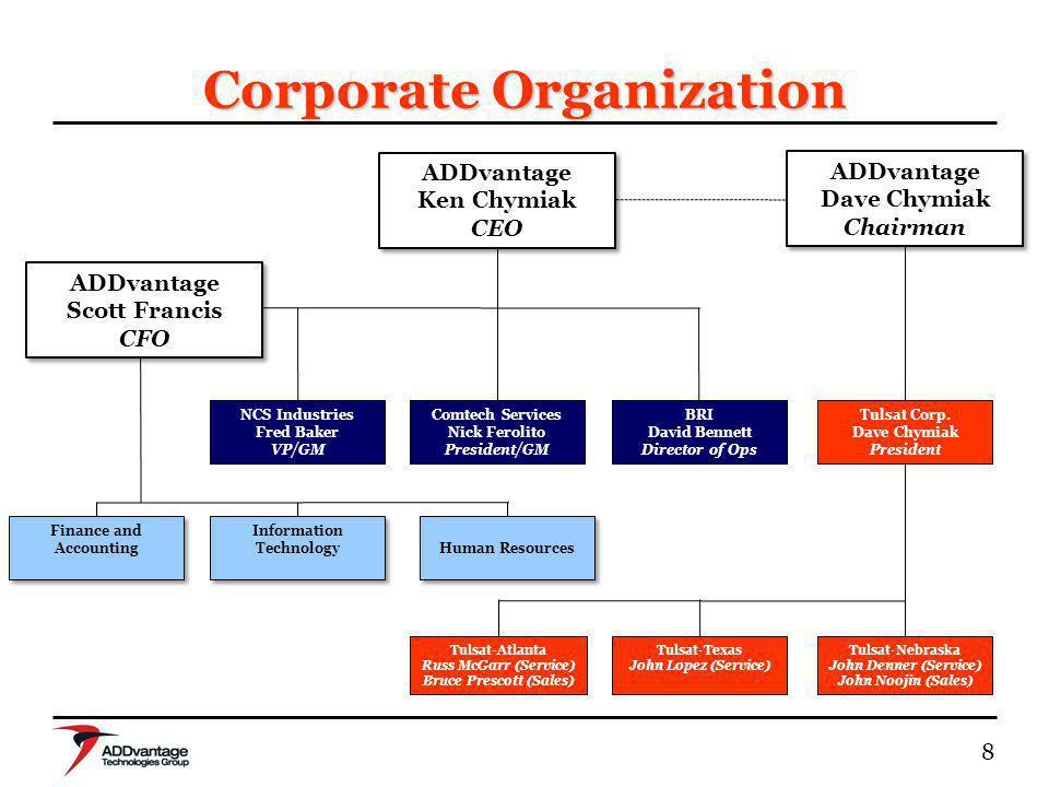 8 Corporate Organization ADDvantage Dave Chymiak Chairman ADDvantage Dave Chymiak Chairman Tulsat-Nebraska John Denner (Service) John Noojin (Sales) B