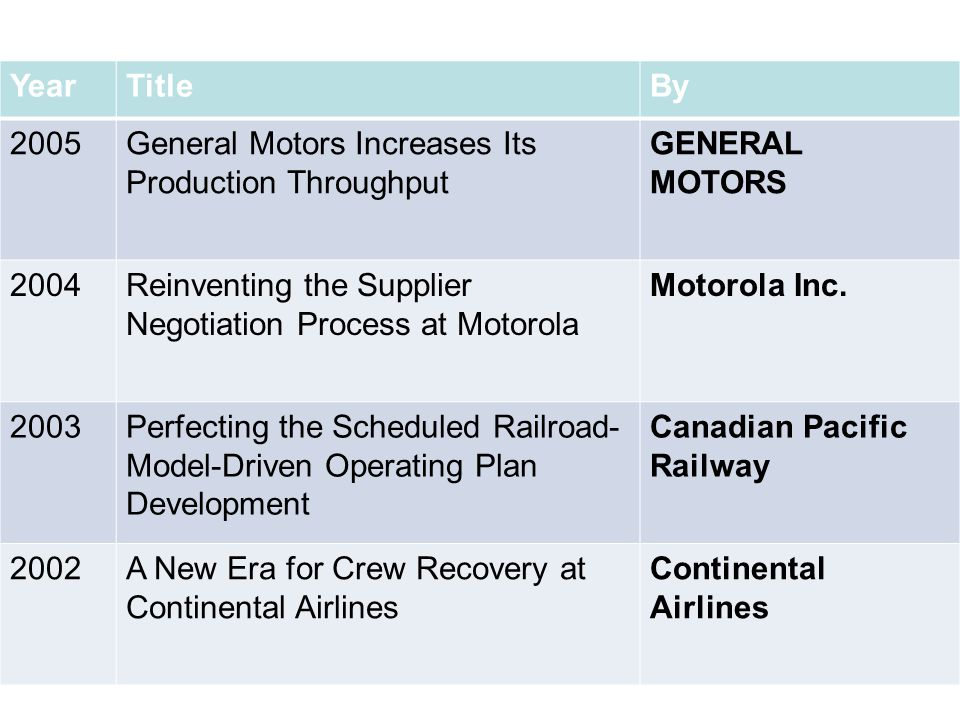 YearTitleBy 2005General Motors Increases Its Production Throughput GENERAL MOTORS 2004Reinventing the Supplier Negotiation Process at Motorola Motorol