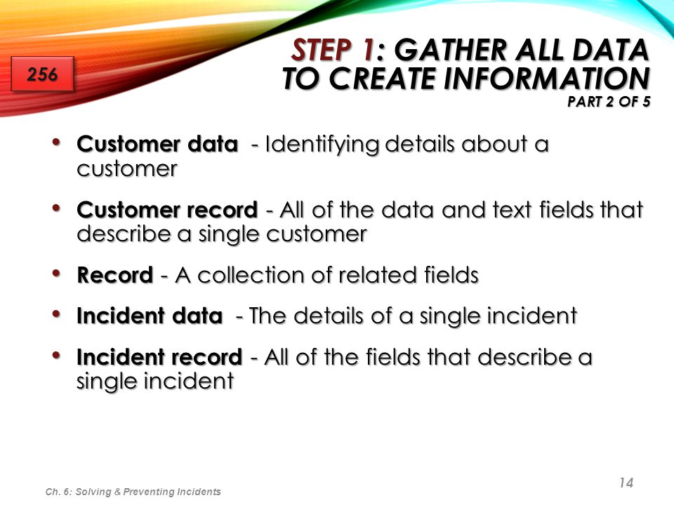 14 Customer data - Identifying details about a customer Customer data - Identifying details about a customer Customer record - All of the data and tex