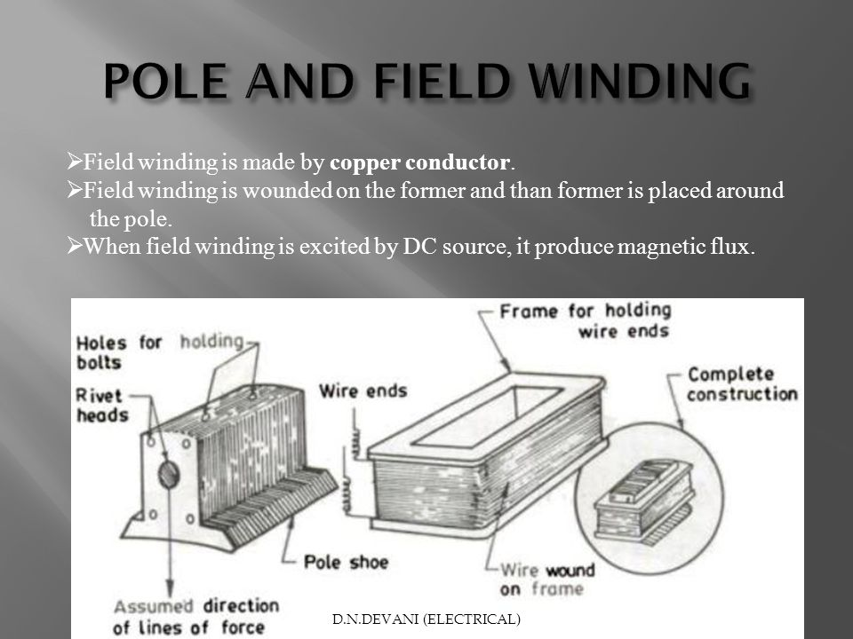 D.N.DEVANI (ELECTRICAL) Field winding is made by copper conductor. Field winding is wounded on the former and than former is placed around the pole. W