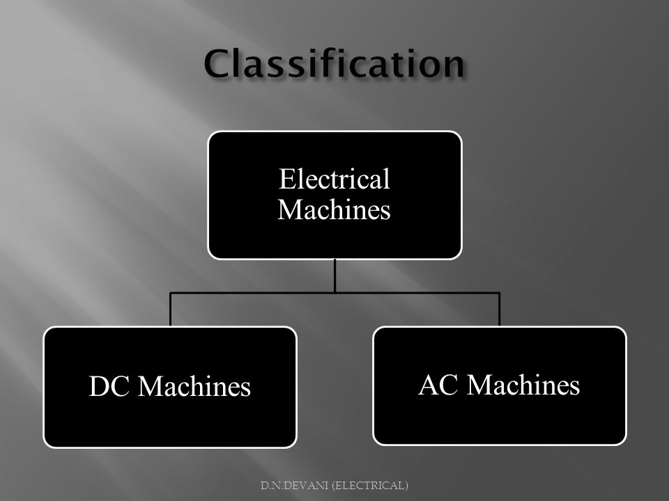 Electrical Machines DC Machines AC Machines D.N.DEVANI (ELECTRICAL)