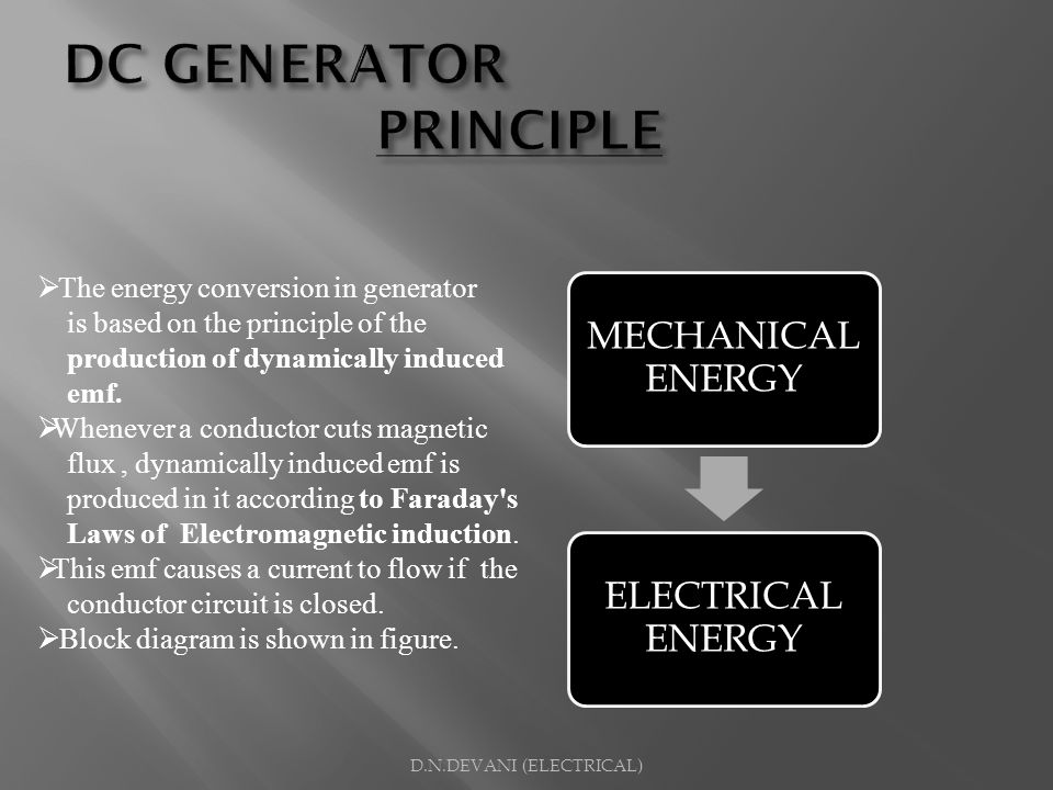 MECHANICAL ENERGY ELECTRICAL ENERGY D.N.DEVANI (ELECTRICAL) The energy conversion in generator is based on the principle of the production of dynamica