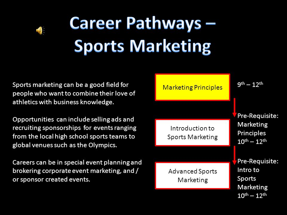 9 th – 12 th Pre-Requisite: Marketing Principles 10 th – 12 th Sports marketing can be a good field for people who want to combine their love of athletics with business knowledge.