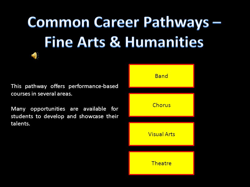 Band Visual Arts Chorus Theatre This pathway offers performance-based courses in several areas. Many opportunities are available for students to devel