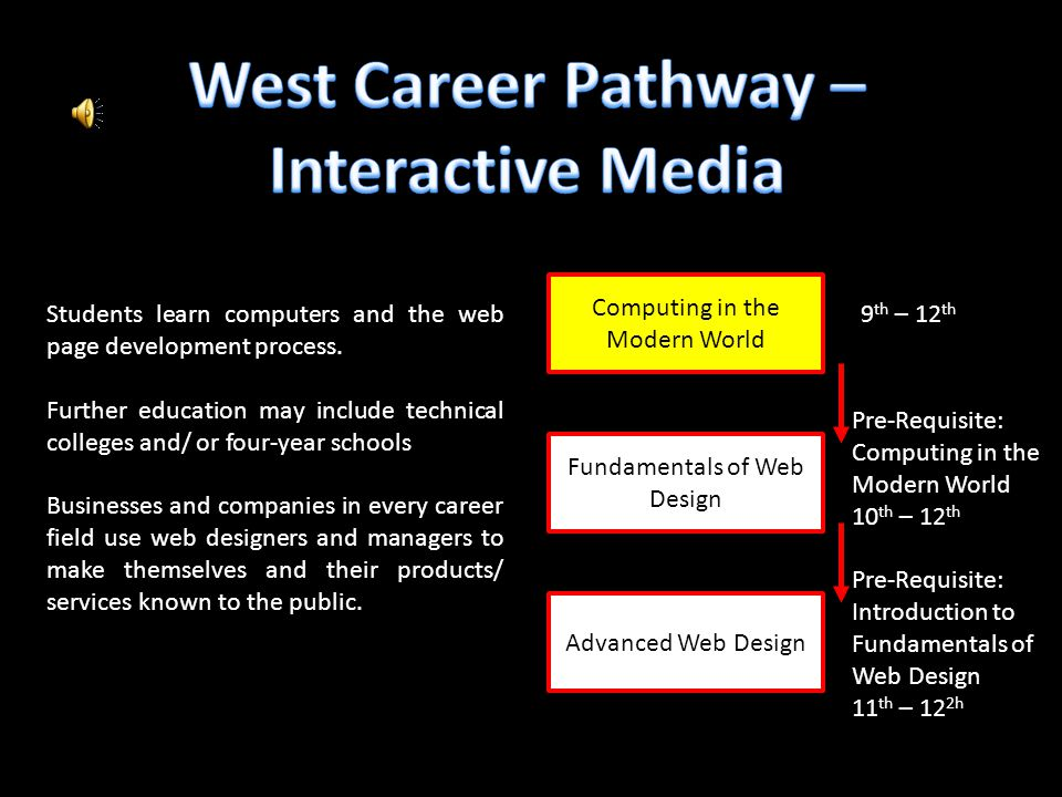 Computing in the Modern World Advanced Web Design Fundamentals of Web Design Students learn computers and the web page development process.