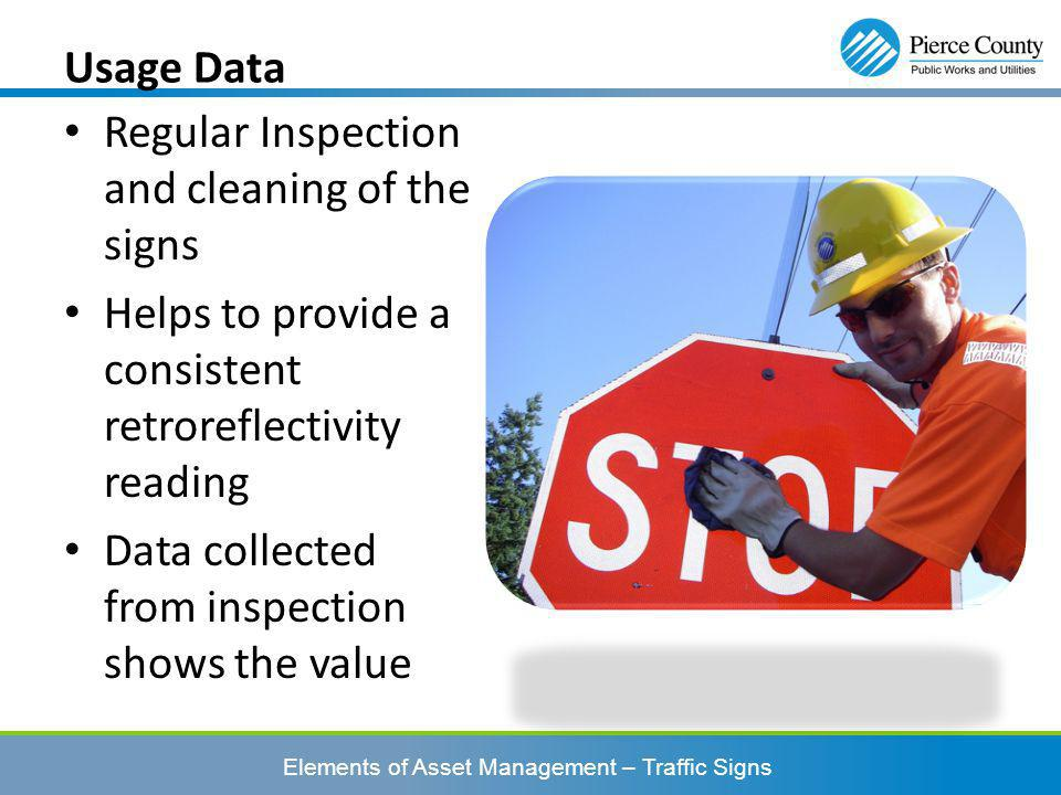 Elements of Asset Management – Traffic Signs Regular Inspection and cleaning of the signs Helps to provide a consistent retroreflectivity reading Data collected from inspection shows the value Usage Data