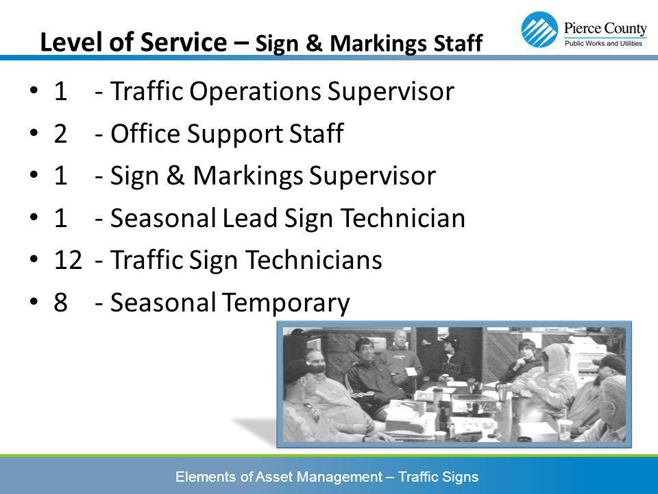 Elements of Asset Management – Traffic Signs 1- Traffic Operations Supervisor 2- Office Support Staff 1- Sign & Markings Supervisor 1- Seasonal Lead Sign Technician 12- Traffic Sign Technicians 8- Seasonal Temporary Level of Service – Sign & Markings Staff