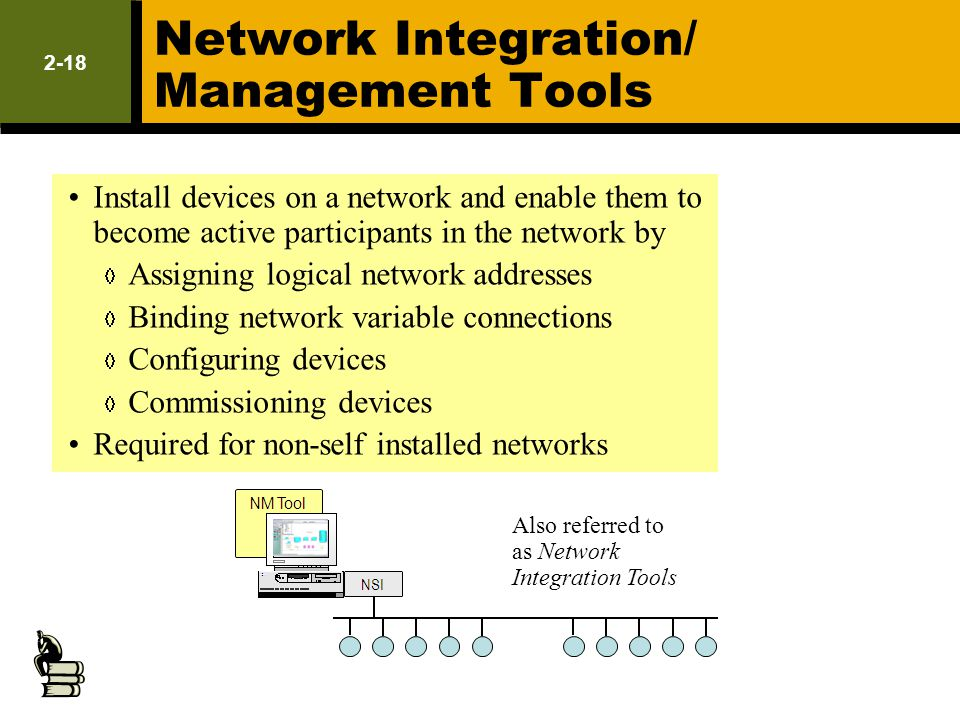 Network Integration/ Management Tools Install devices on a network and enable them to become active participants in the network by Assigning logical n