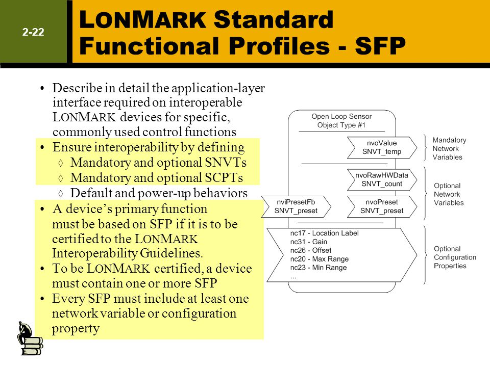 2-22 L ON M ARK Standard Functional Profiles - SFP Describe in detail the application-layer interface required on interoperable L ON M ARK devices for