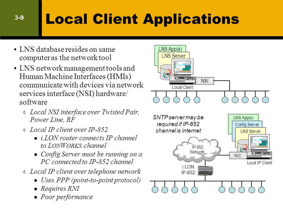 3-9 Local Client Applications LNS App(s) Config Server LNS Server Local IP Client IP-852 Network i.LON IP-852 NIC LNS database resides on same compute