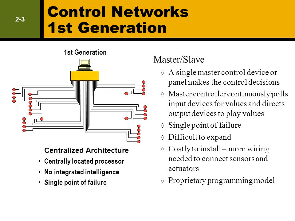 Control Networks 2nd Generation Networked PLCs Distributed intelligence Centrally located processor Single point of failure reduced 2nd Generation Decentralized Master/Slave Added network programable logic controllers (PLCs) between central processor and devices Single master control device makes the control decisions Master controller continuously polls PLCs for values and directs output devices to play values Greatly reduced wiring requirement Reduced point of failure Proprietary programming model 2-4