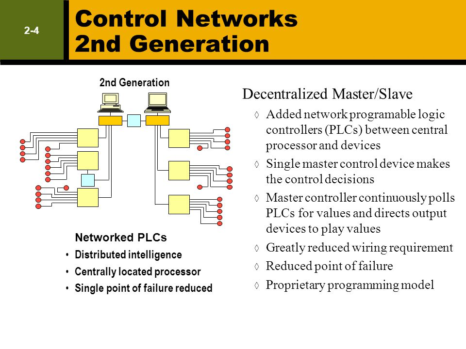 Control Networks 2nd Generation Networked PLCs Distributed intelligence Centrally located processor Single point of failure reduced 2nd Generation Dec