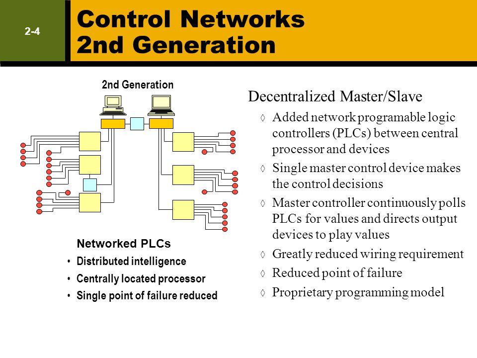 3-5 Job Aid – Network Design Plan Worksheet Begin to design your network with the Network Design Plan Worksheet
