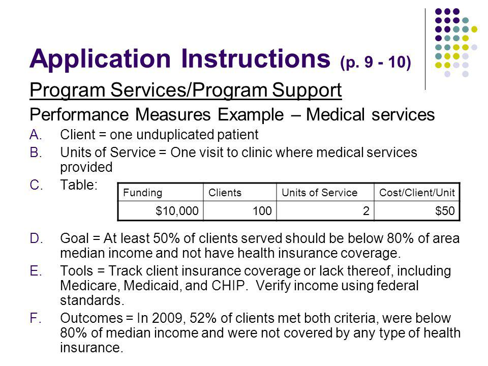 Application Instructions (p. 9 - 10) Program Services/Program Support Performance Measures Example – Medical services A.Client = one unduplicated pati